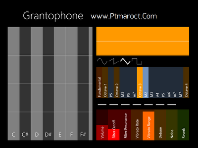 Grantophone App Windows8