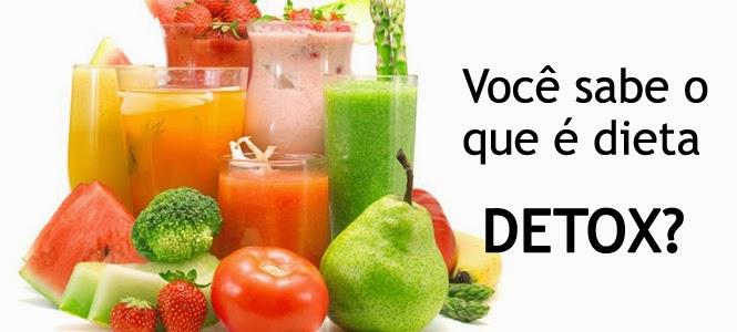 Dieta Detox em 7 dias- Como fazer e com Cardápio