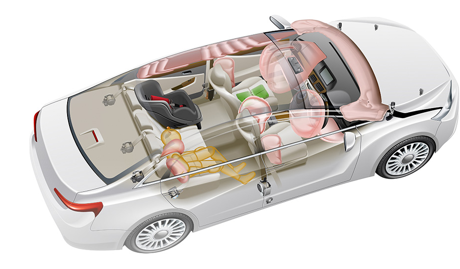 Vehicle Safety Systems