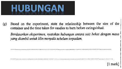 Teknik Menjawab Soalan 7 dan 8 Kertas 2 Sains PMR : Hubungan