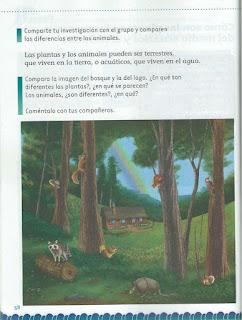 Apoyo Primaria Exploración de la Naturaleza y la Sociedad 2do Grado Bloque II Lección 5 Cómo son las plantas y los animales del medio acuático y el terrestre