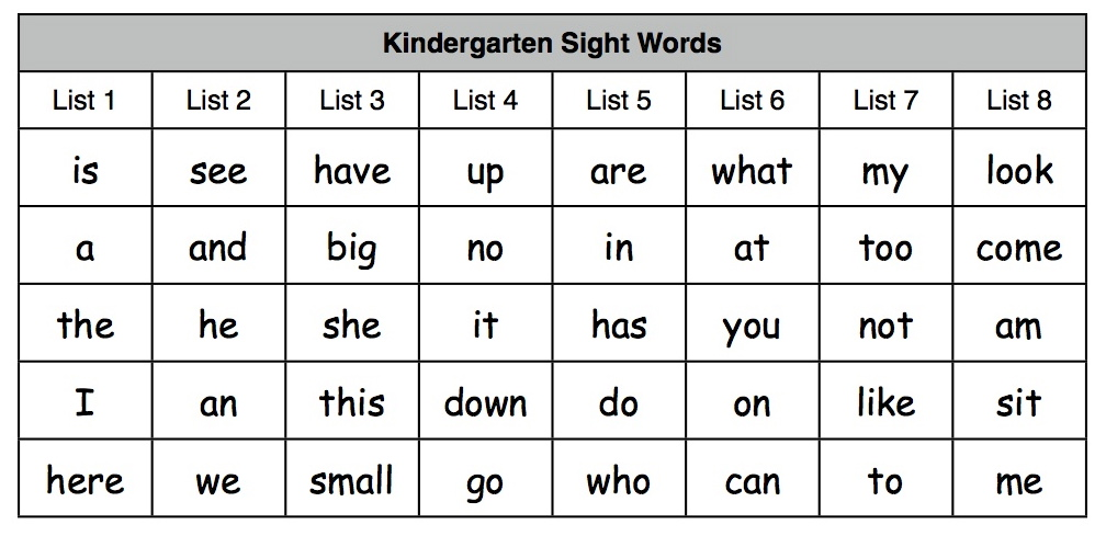 Kindergarten sight Readers: Early for  and Reading : words Words printable Growing Skills list kindergarten Sight