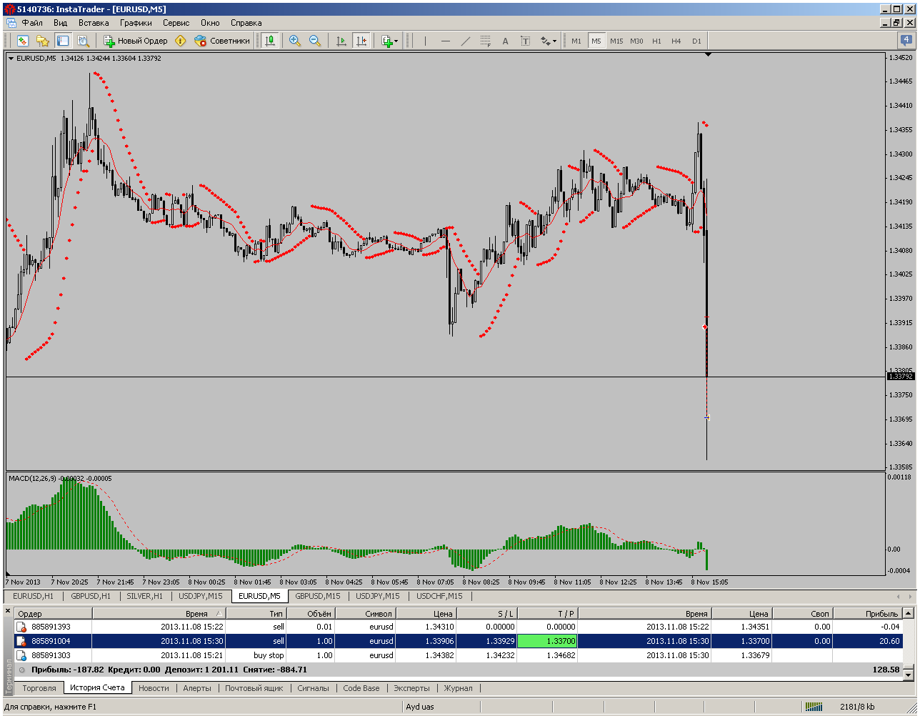 Does forex trade on saturday