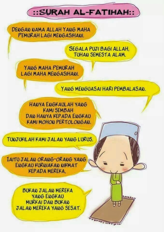 Makna Surah Al-Fatihah