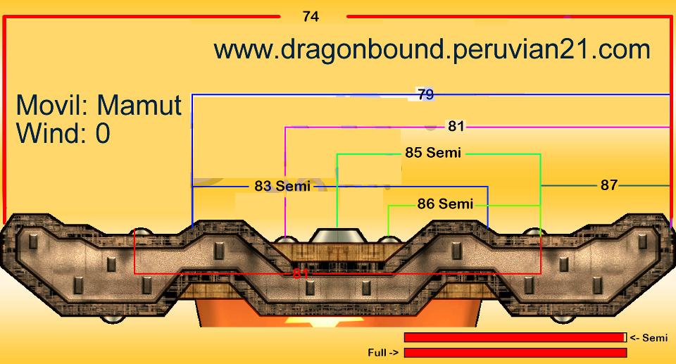 Mas informacion aqui http://dragonbound.peruvian21.com/guia-de-angulos