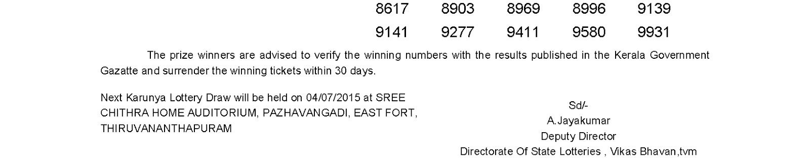 Karunya Lottery KR 196 Result 27-6-2015