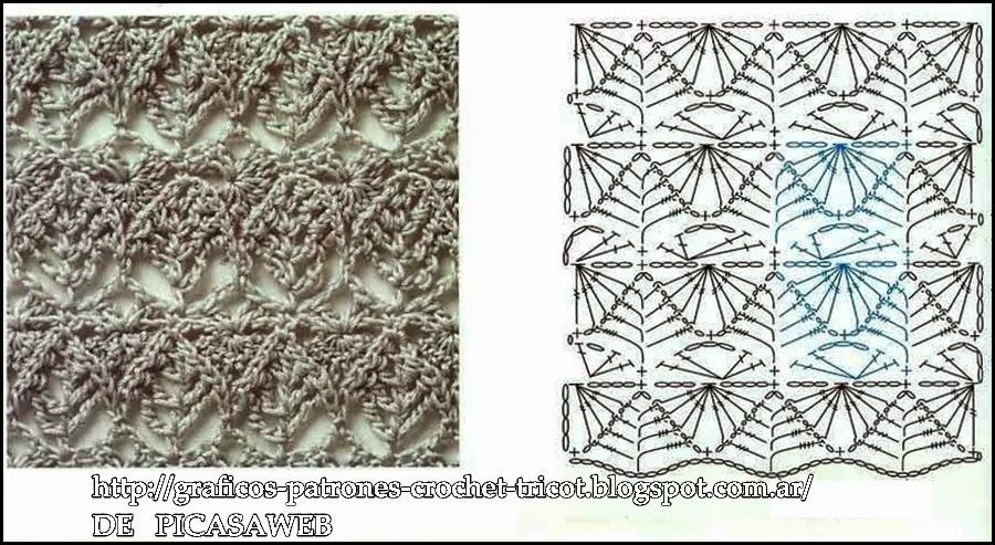 Punto De Ganchillo Para Mantas - Hermosos Diseños De Casas - Phusa.net