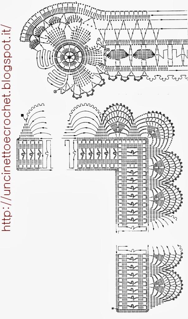 Uncinetto e crochet deliziosi e facili questi due bordi for Bordi uncinetto schemi