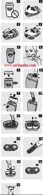 Cara Menggunakan Alat CUkur Kumis Philips