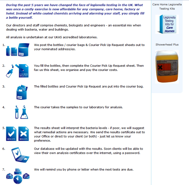 trusted online source for water testing kits