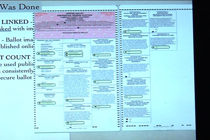 2012 sample presidential ballot | just b.CAUSE