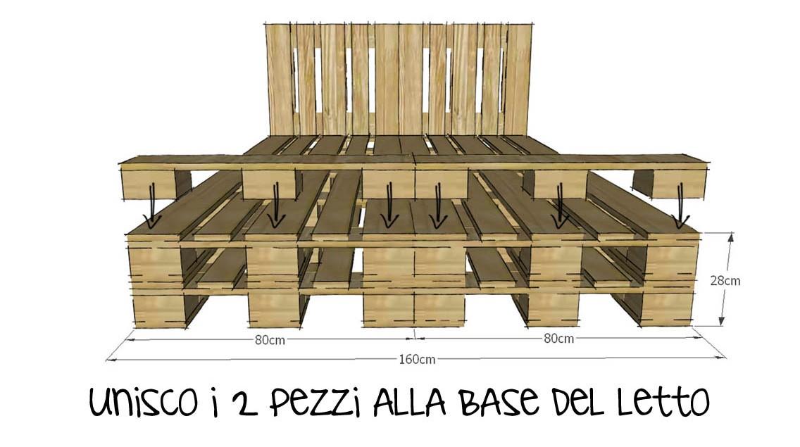 Progettare con i pallet come costruire un letto riciclando pallet - Costruire testata letto ...