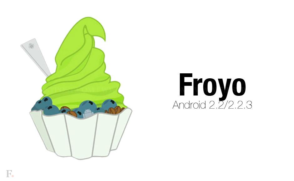 android froyo anroid softwares