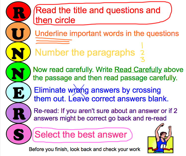 teaching strategies for slow learners pdf