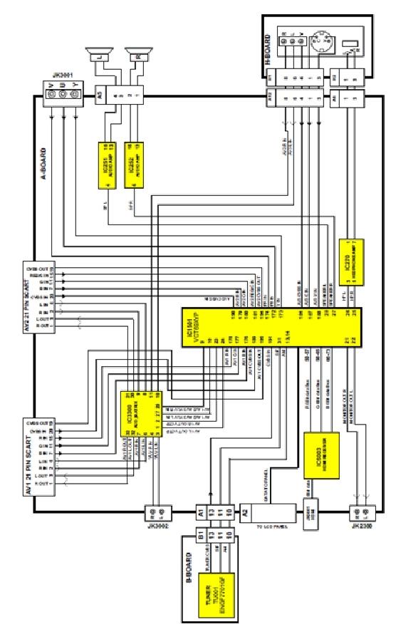 Hình 33 - Khối chuyển mạch tín hiệu