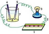 uji coba daya hantar listrik larutan