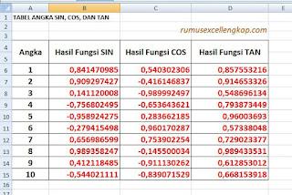 contoh data rumus SIN COS dan TAN