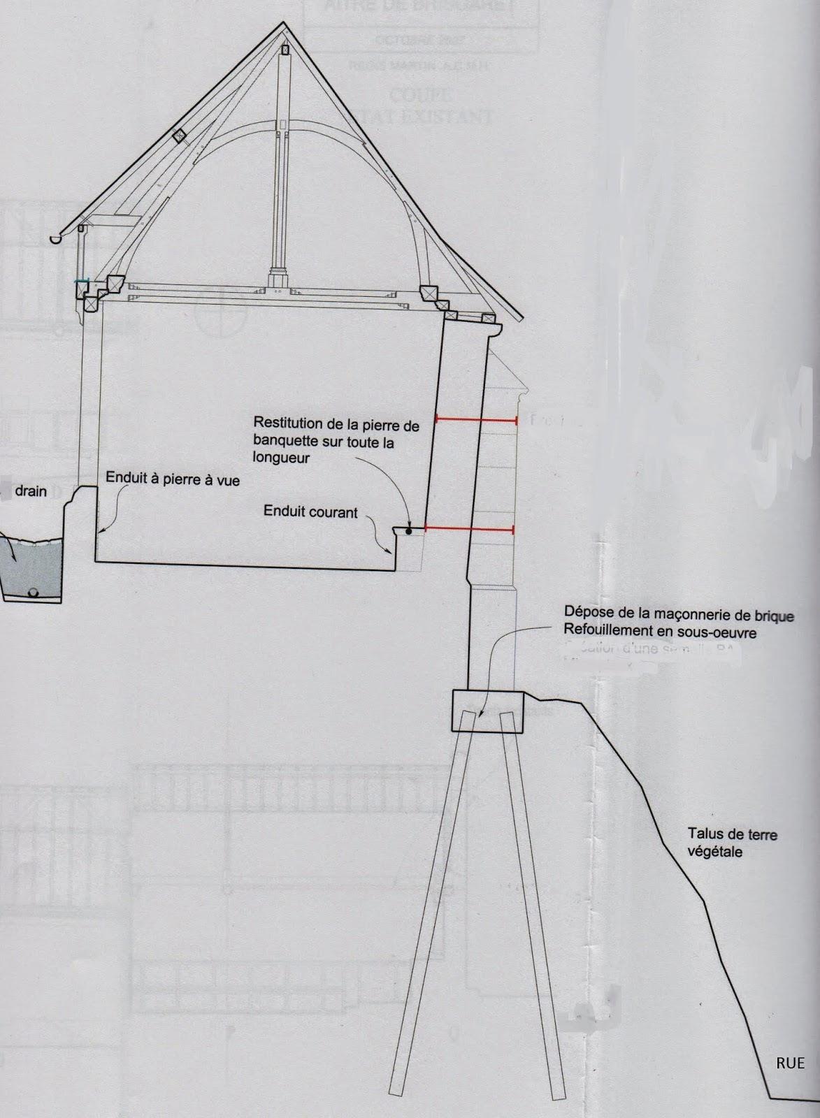 Aitre de brisgaret la restauration for Regis martin architecte