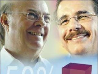 "CID Gallup Latinoamericana dice Hipólito gana con 48"", contra 46%"