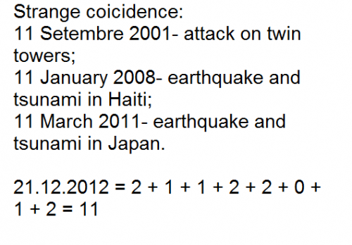 Strange Coincidence - Earthquake And Tsunami In Japan