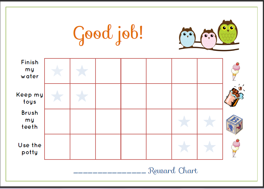 Doc640466 Incentive Chart Template 25 best ideas about Reward – Reward Charts Template