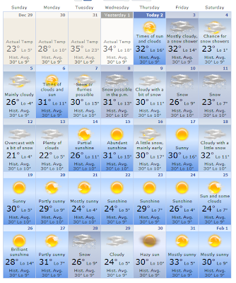 45 day forecast as an example following are the daily forecasts for .
