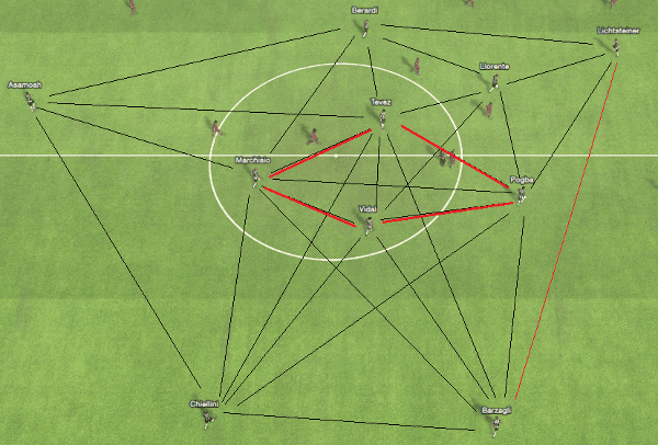 FM14 Tactic Sidewinder 3-5-2 Triangles
