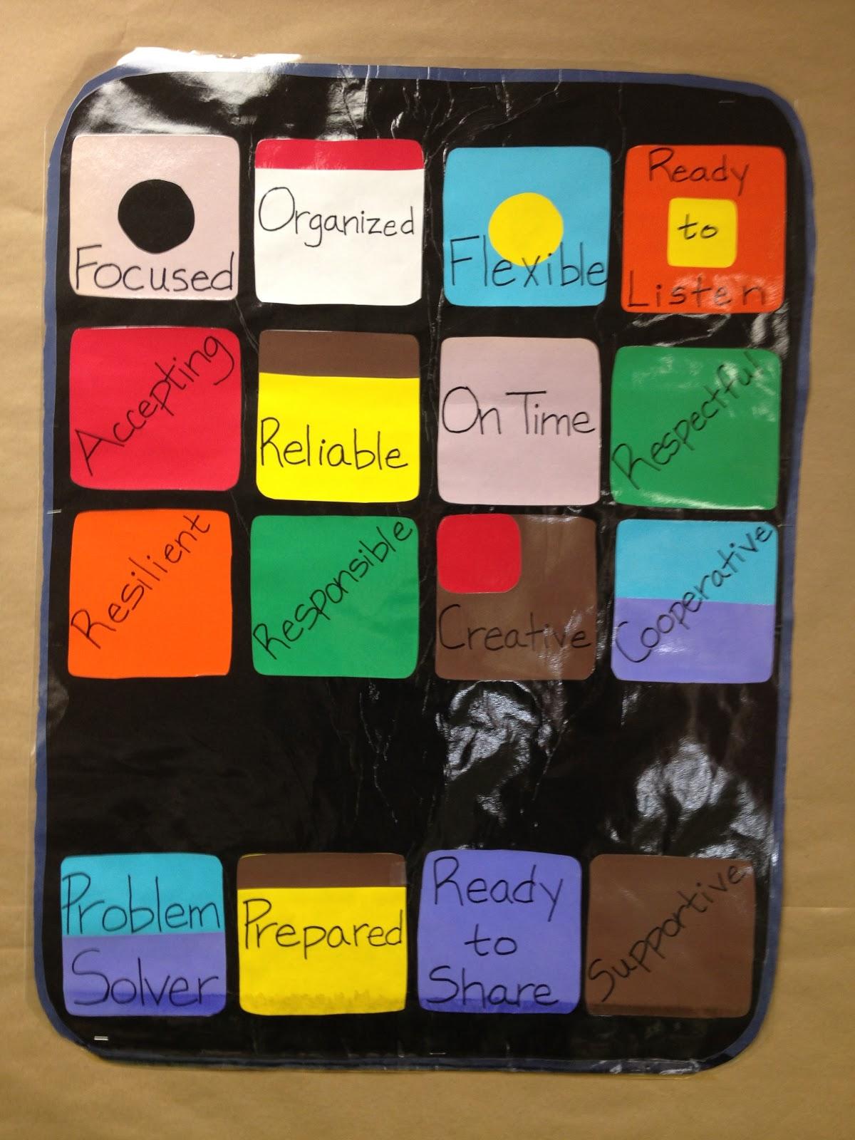 Fast Times Of A Middle School Math Teacher PBIS Bulletin