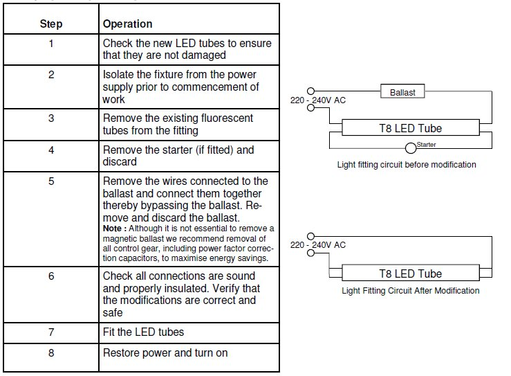 t8 led wiring diagram get free image about wiring