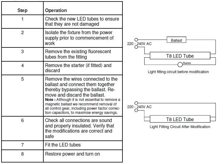 wiring diagram for led tube wiring image wiring tube light connection diagram tube auto wiring diagram schematic on wiring diagram for led tube