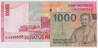 parodi uang
