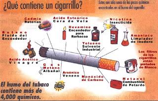 Dejar de fumar. Como dejar de fumar sin engordar