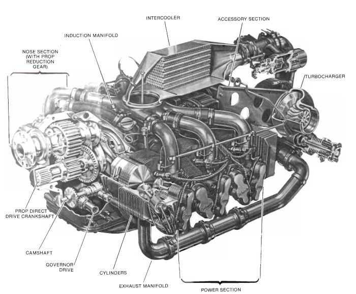 Pretty Structure Of Car Engine Gallery - Everything You Need to Know ...