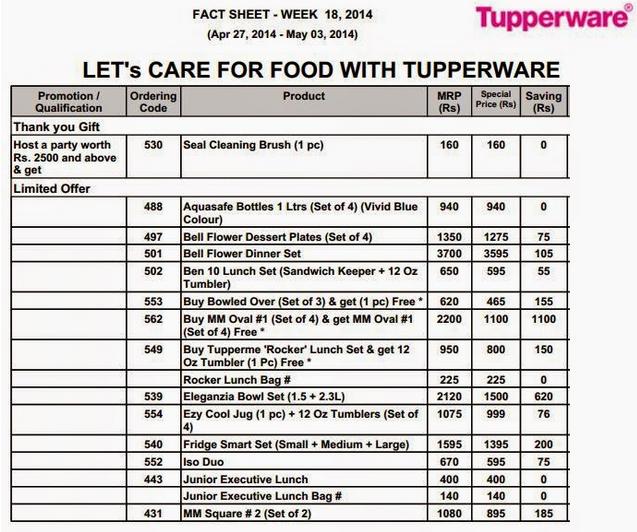 Tupperware fact sheet week 18