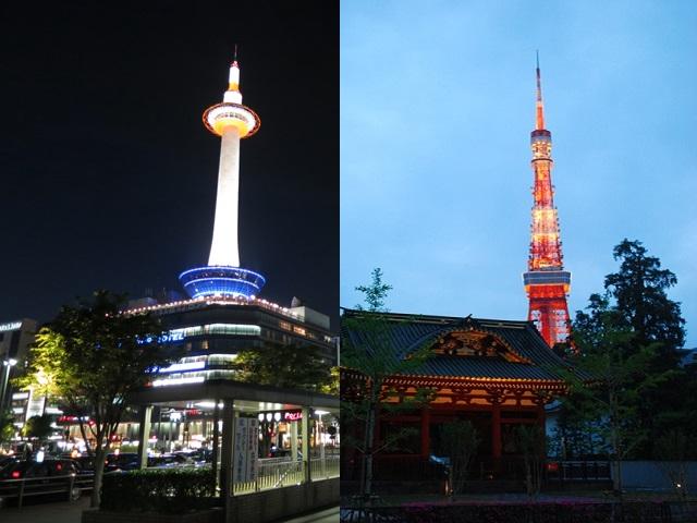 Tokyo and Kyoto Sample Itinerary