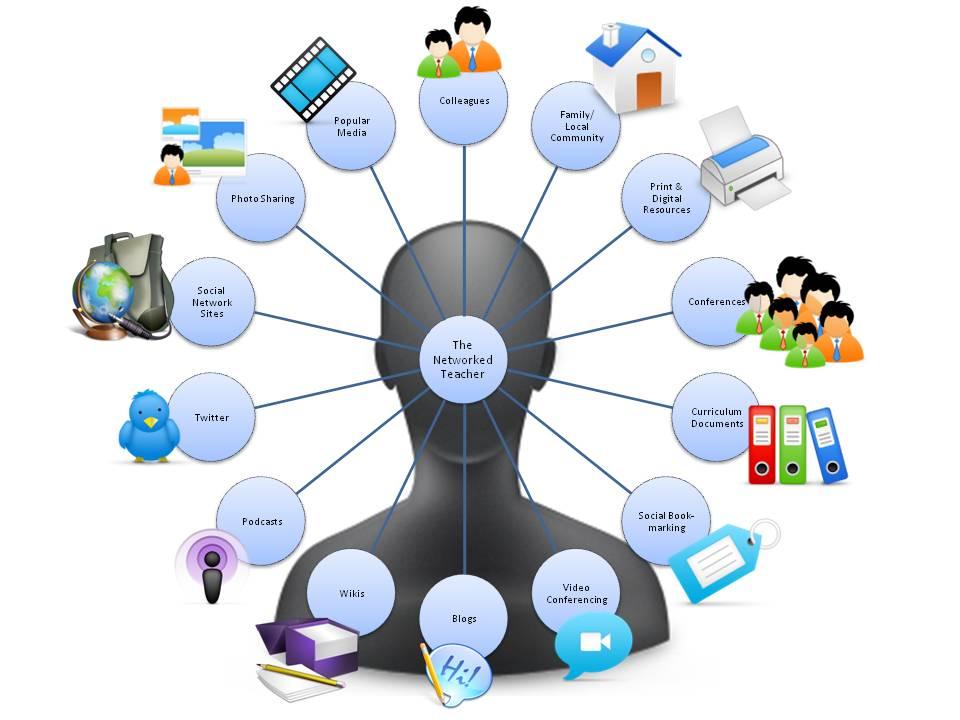social media site master dynasty