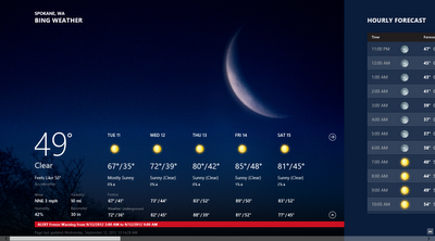 Windows 8 - Weather Widget