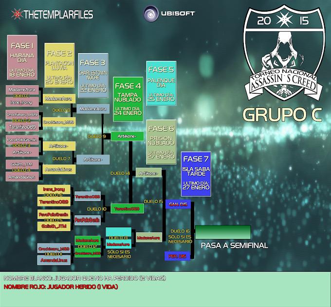 CUADRO DEL GRUPO GrupoC