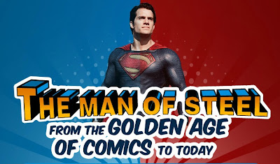 man of steel, superman, finances online