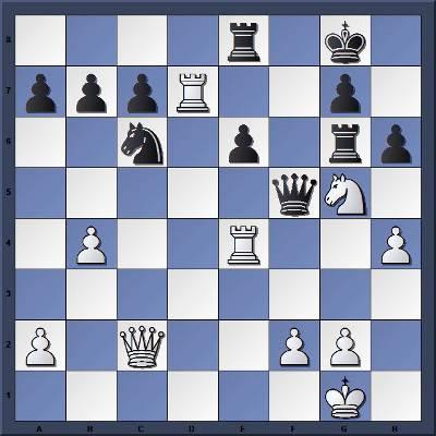 Echecs & Tactique : Les Blancs jouent et gagnent en 1 coup