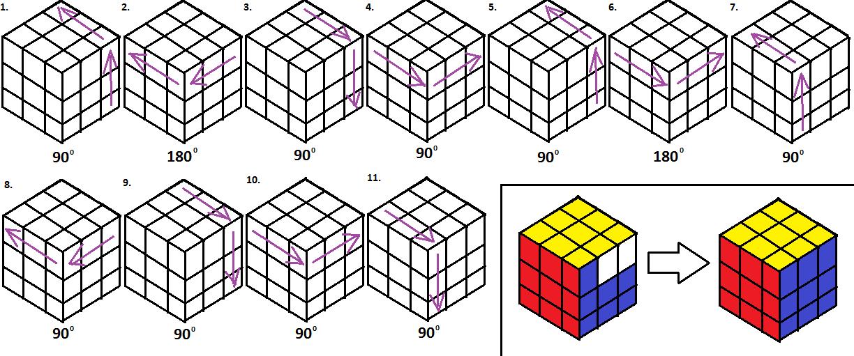 Сборка кубик рубик схема 3x3