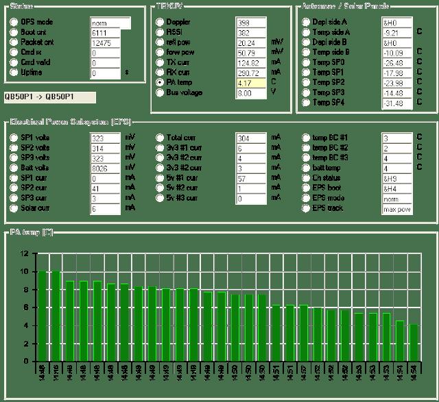 QB50p1