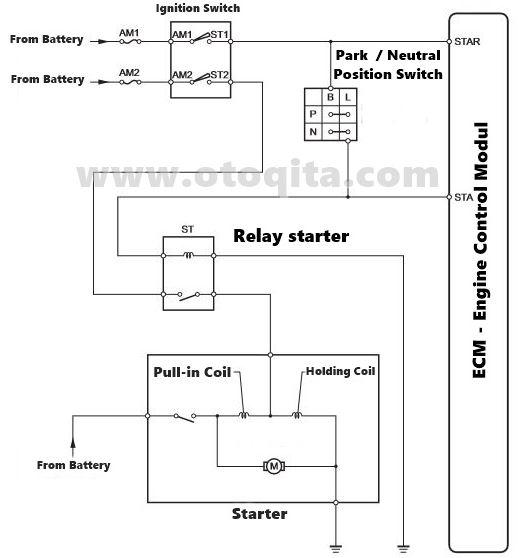 100 wiring diagram kelistrikan mobil wiring jzgreentown wiring diagram kelistrikan mobil suzuki globalpay co id cheapraybanclubmaster Choice Image