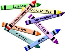 kurikulum, kurikulum menurut para ahli, pengertian kurikulum, kurikulum yang baik, perubahan kurikulum, kurikulum adalah