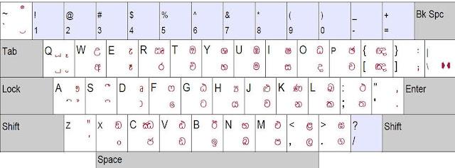 sinhala keyboard layout danukazone සිංහල කීබෝඩ් දනුක සෝන්
