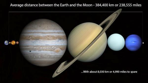 384400 км между Земята и Луната