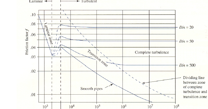 Hey guys moody diagram moody diagram ccuart Gallery