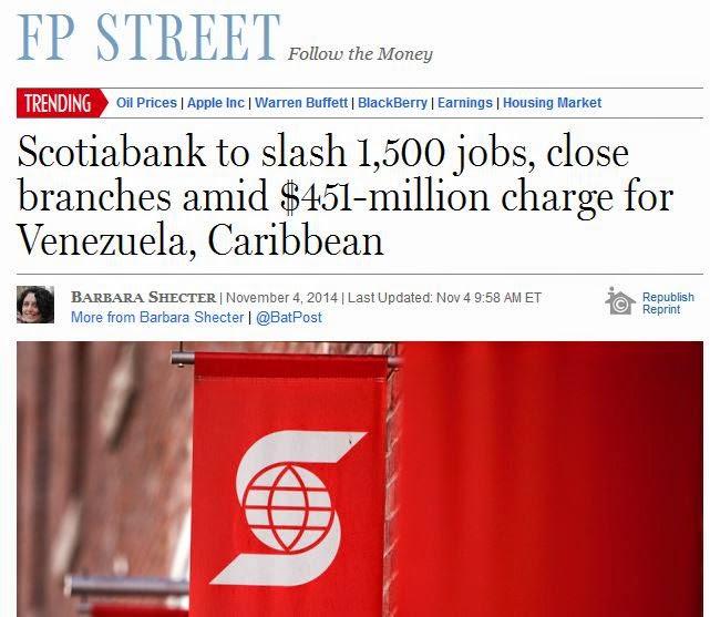 Scotiabank writedown