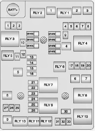 s2 chevy sonic wiring diagram chevy ignition wiring diagram \u2022 wiring Chevrolet Silverado Radio Wiring Diagram at creativeand.co