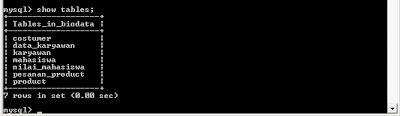 Mengubah Nama Tabel di MySQL